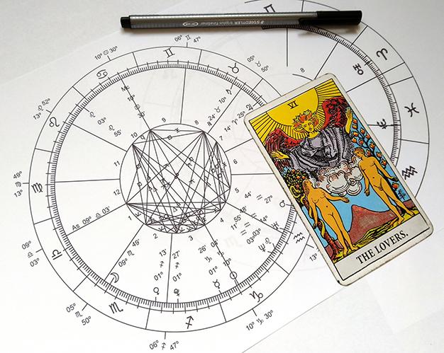 Estudio Astrológico